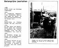 Gas Kethel Noord terugblik04122019